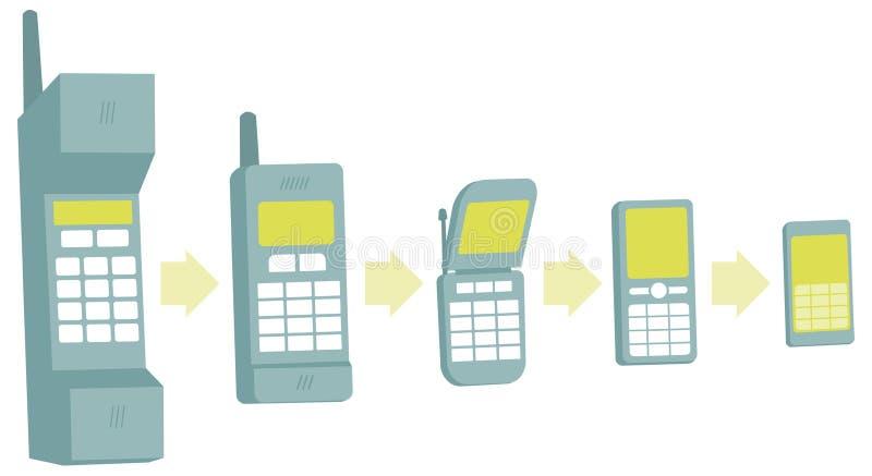 Telefon komórkowy ewolucja ilustracja wektor