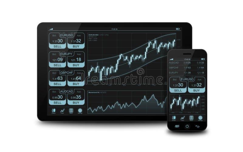Telefon komórkowy i pastylka z rynek walutowy mapą zdjęcie royalty free
