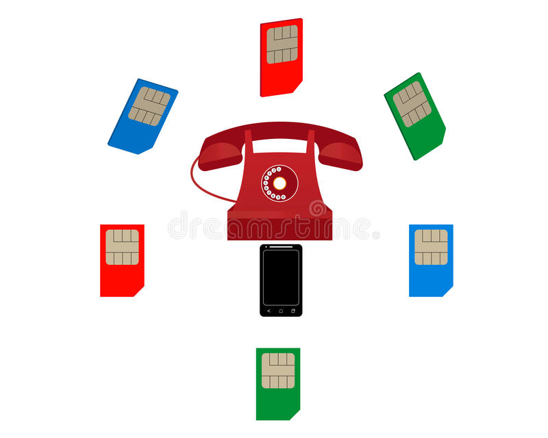 Telefon och SIM-kort vektor illustrationer