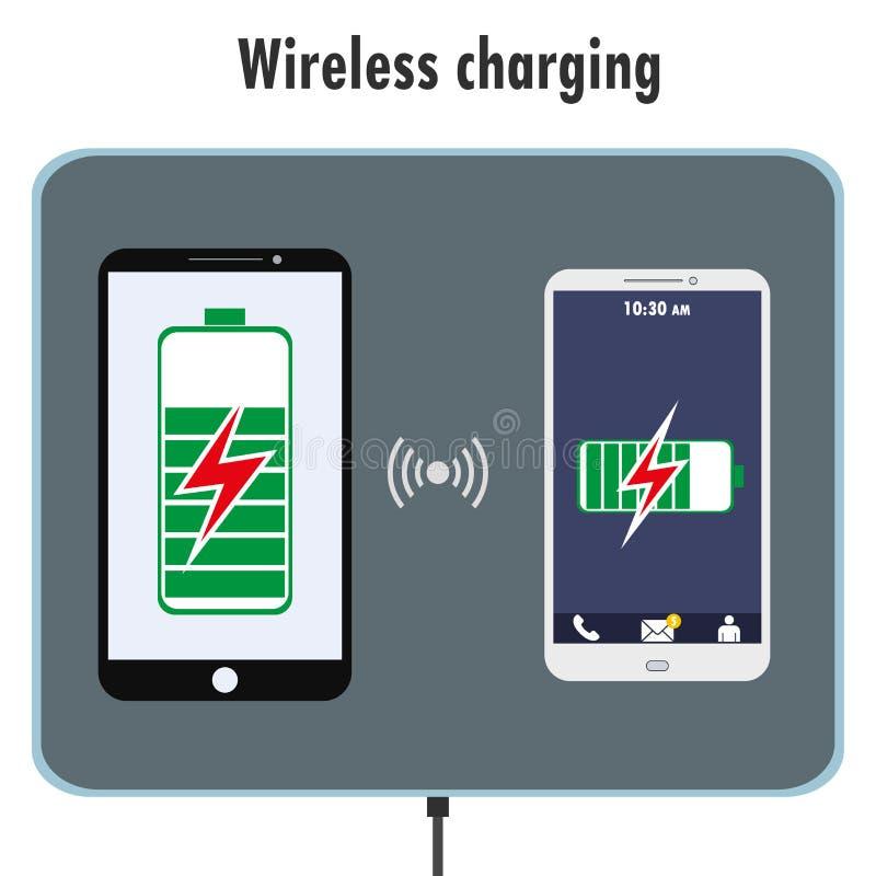 Telefon på en trådlös laddning royaltyfri illustrationer