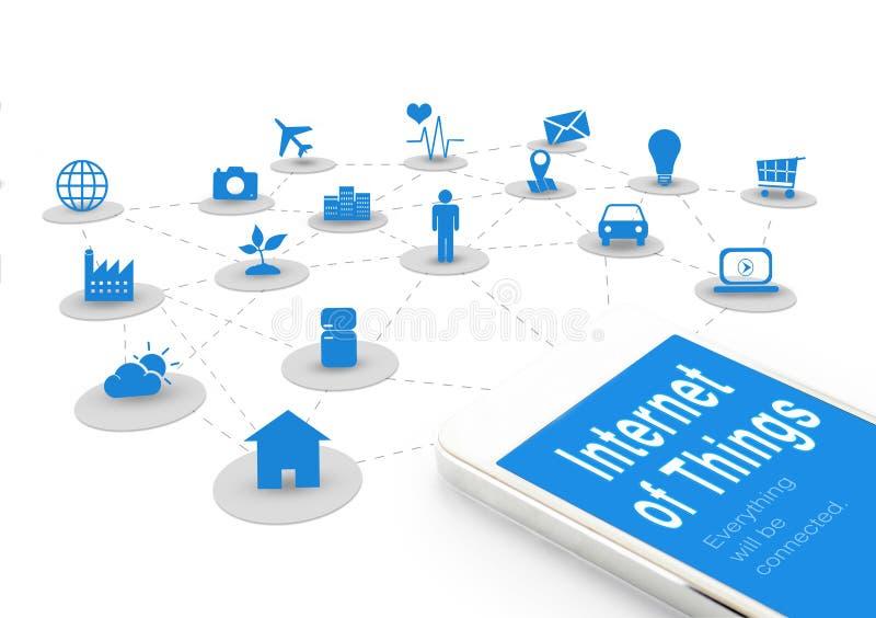 Telefone esperto com Internet da palavra das coisas (IoT) e do ícone dos objetos ilustração stock