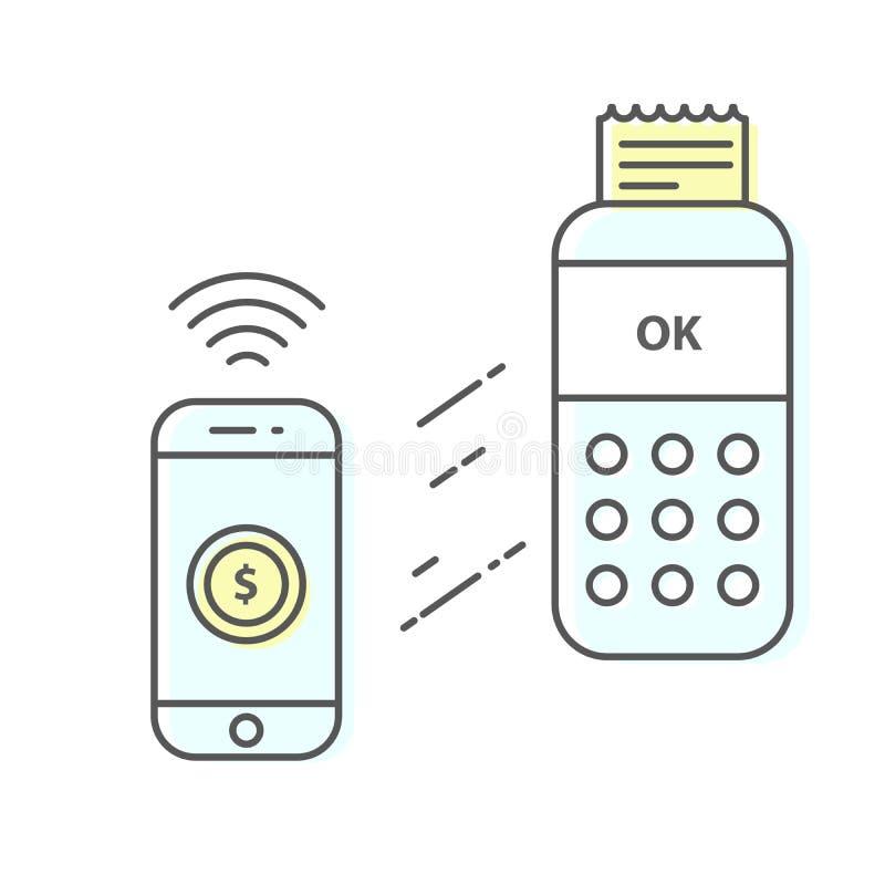 Telefone esperto da calha sem fio do pagamento ao terminal do cartão de crédito ilustração stock
