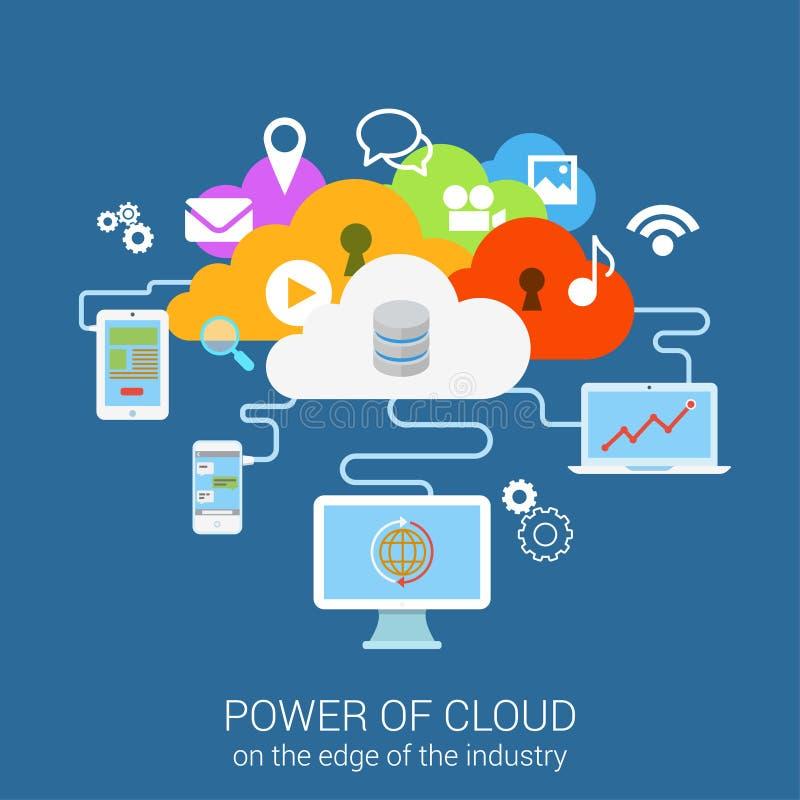 Telefone liso moderno da tabuleta do computador do dispositivo da nuvem do poder do conceito ilustração do vetor