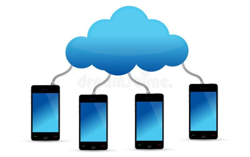 Telefoni cellulari connessi alla nuvola illustrazione vettoriale