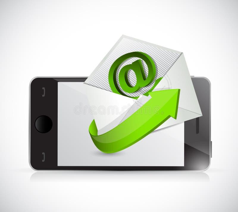 Telefonici e contatti progettazione dell'illustrazione del email illustrazione vettoriale