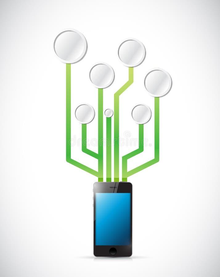 Telefono collegato ad un'illustrazione della rete del circuito illustrazione di stock
