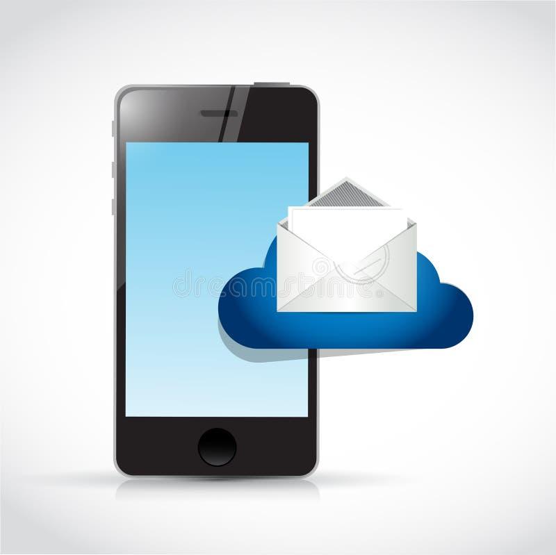 Telefono e nuvola del email Disegno dell'illustrazione illustrazione di stock