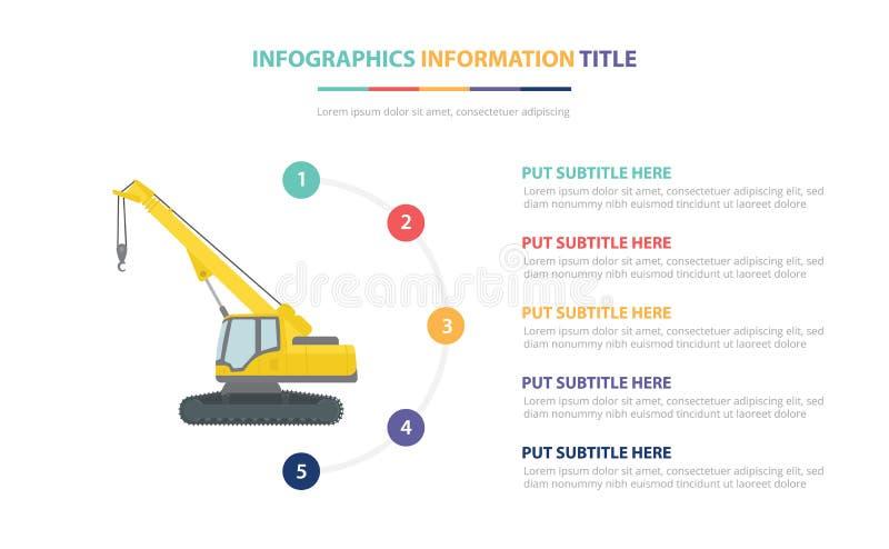 Telehandlers szablonu infographic pojęcie z pięć punktami spisuje i różnorodny kolor z czystym nowożytnym białym tłem - wektor royalty ilustracja
