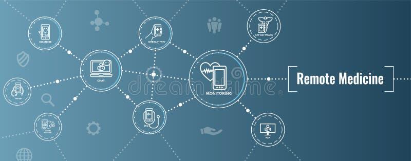 Telemedicine abstrakcjonistyczny pomysł z ikonami ilustruje dalekich zdrowie ilustracji