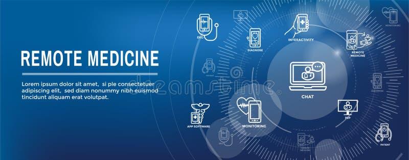 Telemedicine abstrakcjonistyczny pomysł z ikonami ilustruje dalekich zdrowie ilustracja wektor