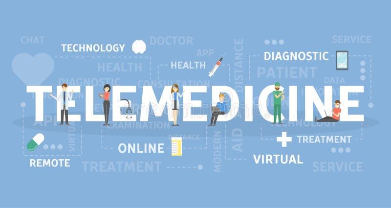 Telemedicine concept illustration. Idea of online treatment vector illustration