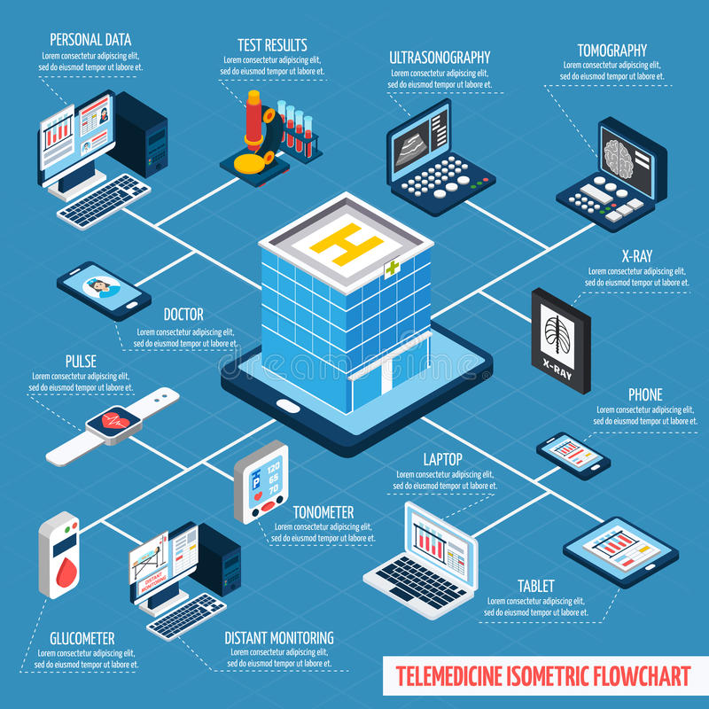 Telemedicine isometric flowchart. With digital health and distant monitoring 3d elements vector illustration stock illustration