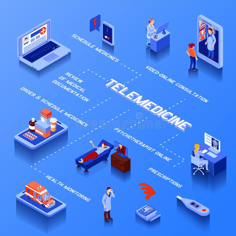 Telemedicine Isometric Flowchart. With online consultation medication schedule and health monitoring on blue background vector illustration vector illustration