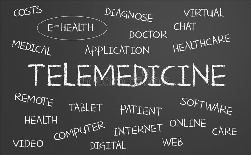 Telemedicine word cloud. Written on a chalkboard stock illustration