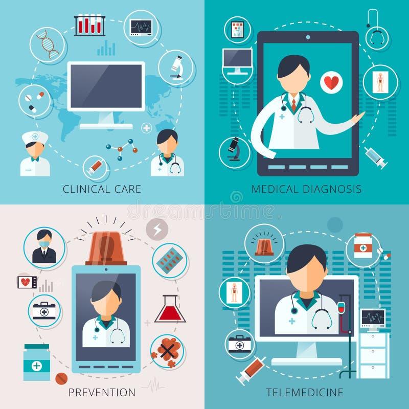Telemedicinebegreppssamling stock illustrationer