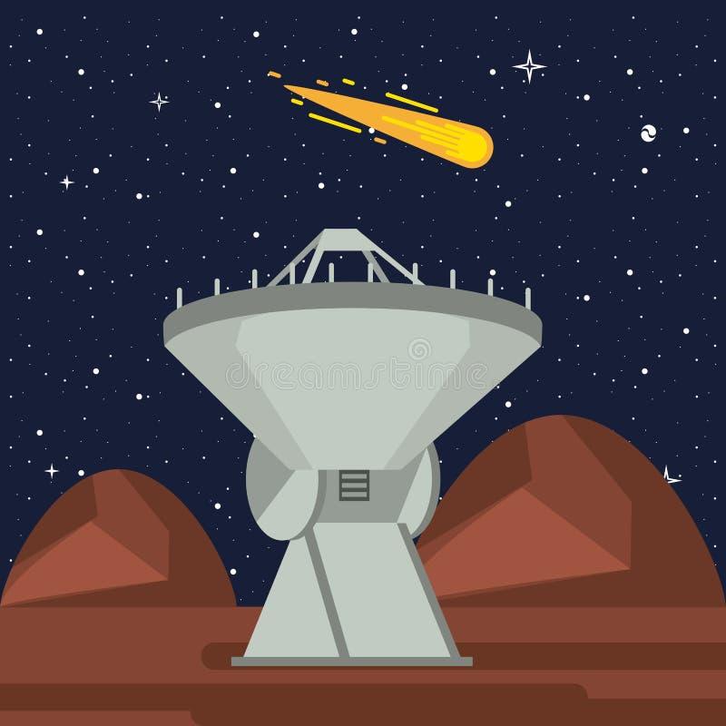 Telescopio molto grande illustrazione vettoriale
