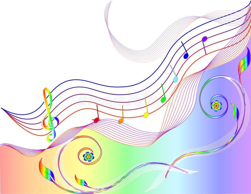Tema da música ilustração stock