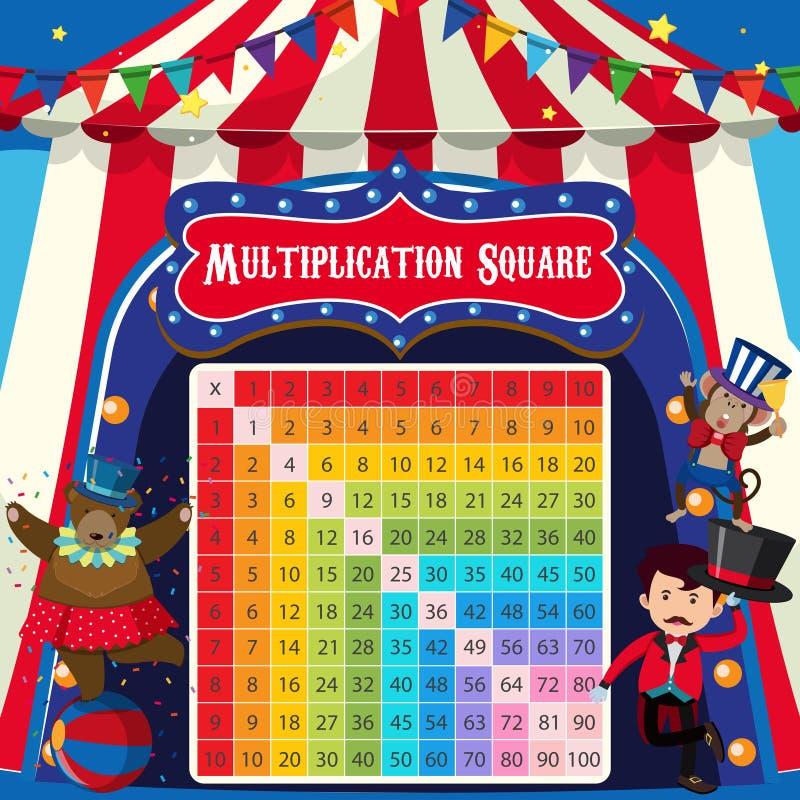 Tema do circo do quadrado da multiplicação da matemática ilustração do vetor