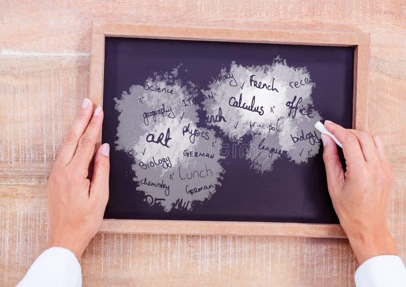 Temas de escuela de la escritura de la mano en la pizarra fotos de archivo libres de regalías