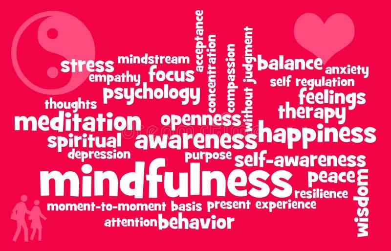 Temas del Mindfulness ilustración del vector