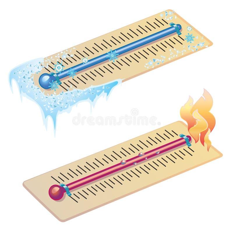 Temperaturas extremas ilustraci n del vector ilustraci n - Plantas que aguantan temperaturas extremas ...