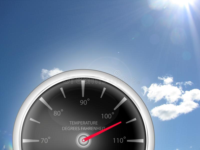 Temperature Gauge Thermometer showing Fahrenheit degrees for Heatwave weather. Temperature Gauge showing Fahrenheit degrees for Heatwave on a sunny day blue sky stock image