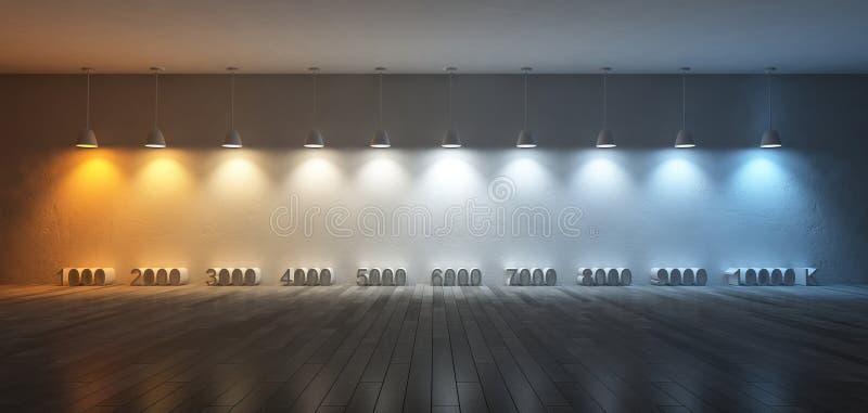 temperaturskala för färg 3Ds arkivbild