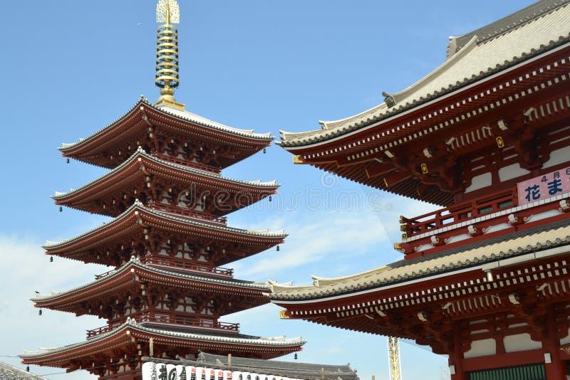 Tempiale di Asakusa fotografia stock