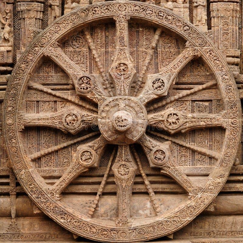 Tempiale di Konarak fotografia stock