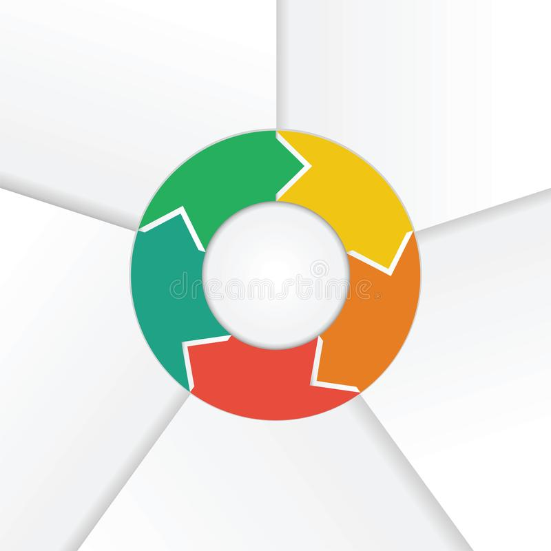 Template for Infographics business conceptual cyclic processes, colour ring from arrows five positions for text area, possible to. Use for workflow, banner royalty free illustration