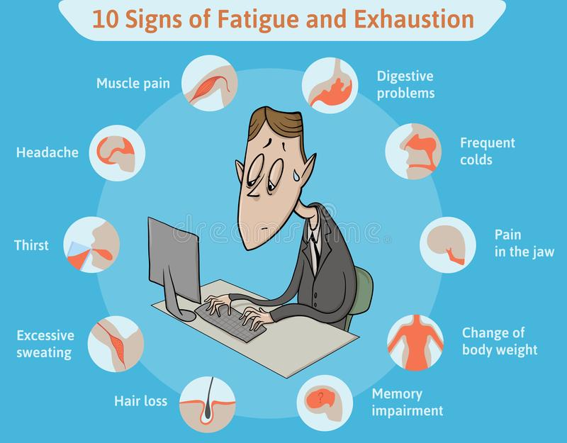 Template with ten signs of fatigue and tired clerk on blue background. Info-table chart for signs of fatigue and. Template with ten signs of fatigue and tired stock illustration