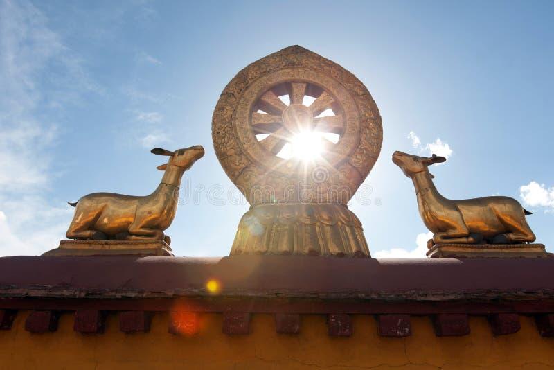 Templo de Jokhang em Lhasa foto de stock