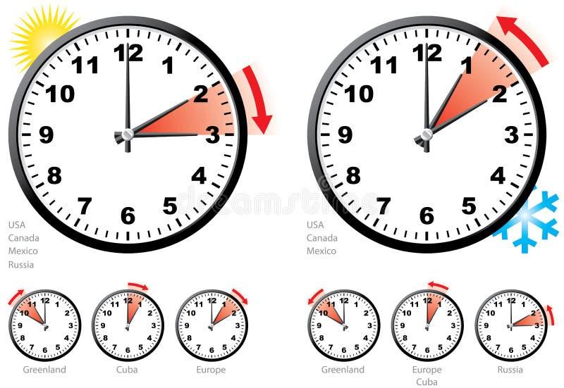 Tempo di risparmio di luce del giorno. illustrazione vettoriale