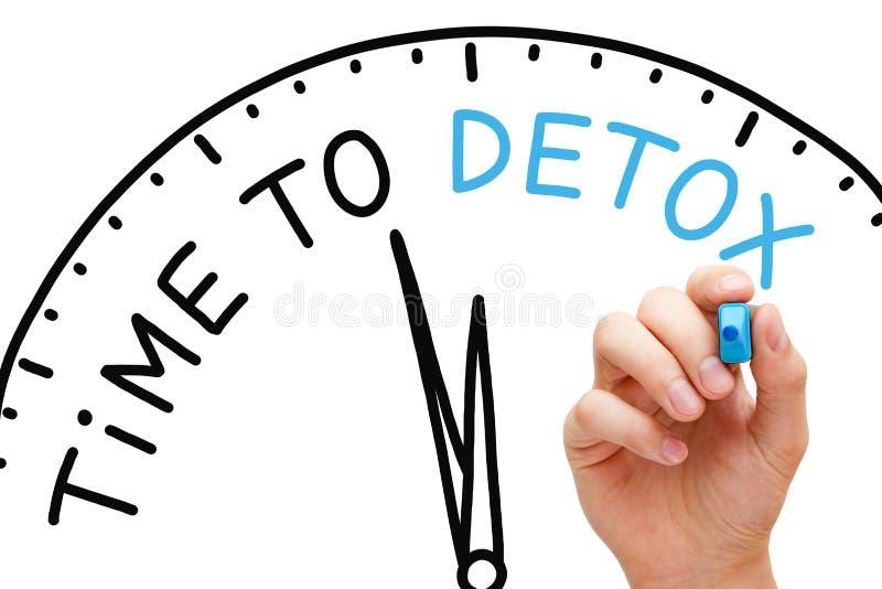 Temps au Detox photographie stock