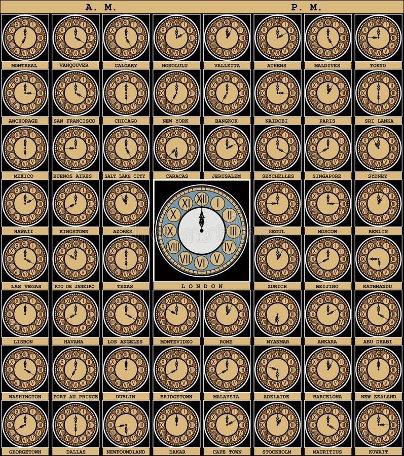 Temps du monde illustration stock