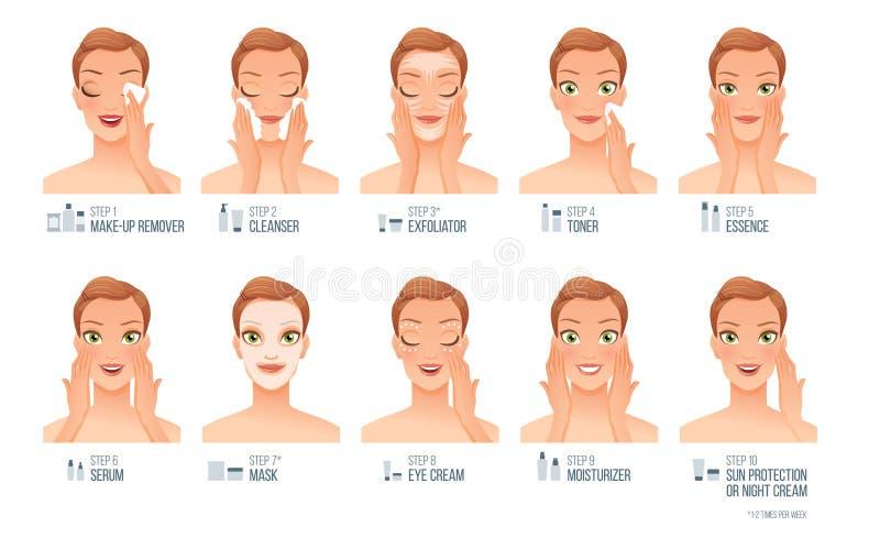 Facial skin care steps