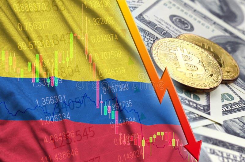 Tendência de queda da bandeira e do cryptocurrency de Colômbia com dois bitcoins em notas de dólar ilustração do vetor