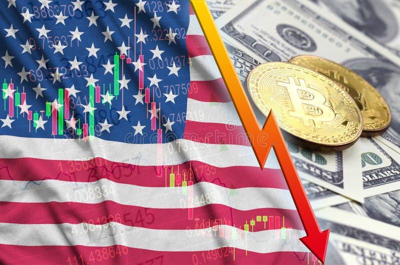 Tendance en baisse de drapeau et de cryptocurrency des Etats-Unis d'Amérique avec deux bitcoins sur des billets d'un dollar illustration stock