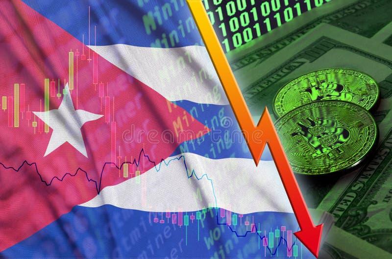 Tendance en baisse de drapeau et de cryptocurrency du Cuba avec deux bitcoins sur les billets d'un dollar et l'affichage de code  illustration de vecteur