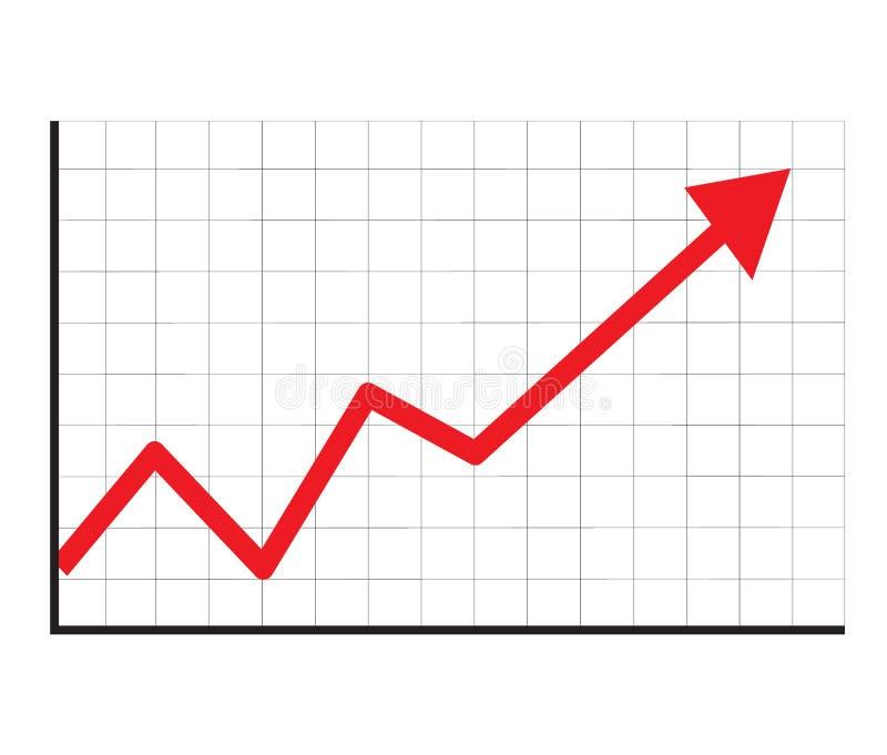 Tendens op grafiekpictogram in in die op witte achtergrond wordt geïsoleerd Vlakke stijl Het teken van de voorraad rood de pijlpi vector illustratie