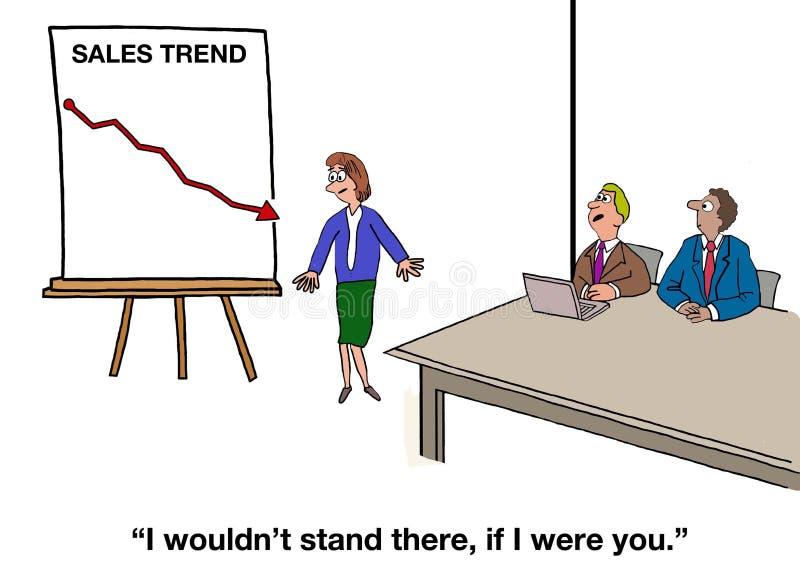 Tendenza negativa di vendite illustrazione di stock