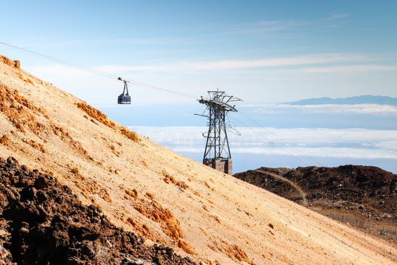 Teneriffa: Drahtseilbahnansicht stockbild