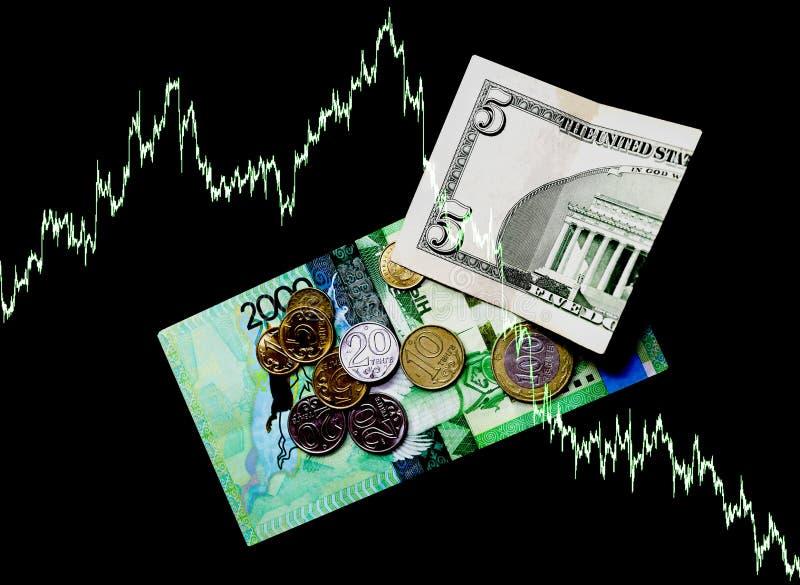 Tenge och dollar Valutakurstengen med dollaren i Kasakhstan Inflation och devalvering i Kasakhstan Utfärdande av intecknar royaltyfri bild