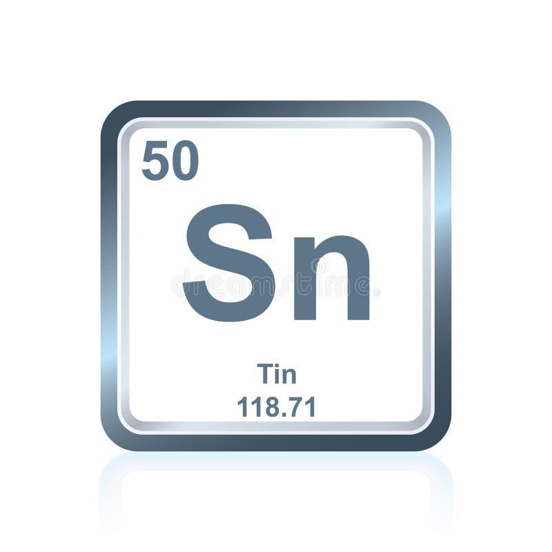 Tenn för kemisk beståndsdel från den periodiska tabellen royaltyfri illustrationer