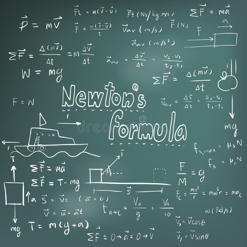 Teoría de la ley de Newton y ecuación de la fórmula matemática de la física, doo stock de ilustración
