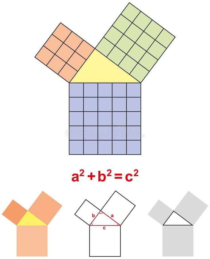 Teorema pitagórico stock de ilustración