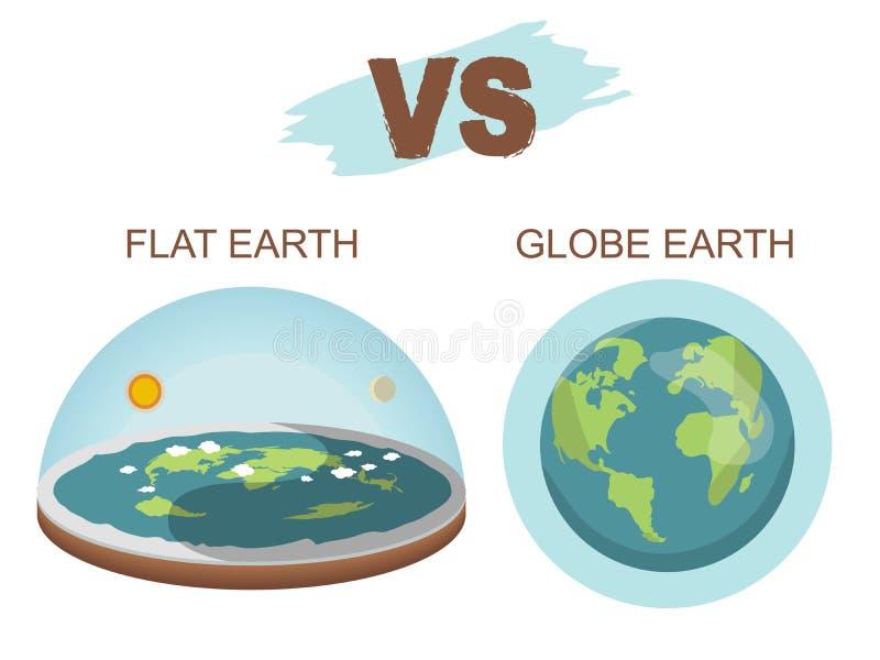 Teori av plan jord Plan jord i utrymme med solen och månen vs sfärisk jord också vektor för coreldrawillustration bakgrund isoler vektor illustrationer