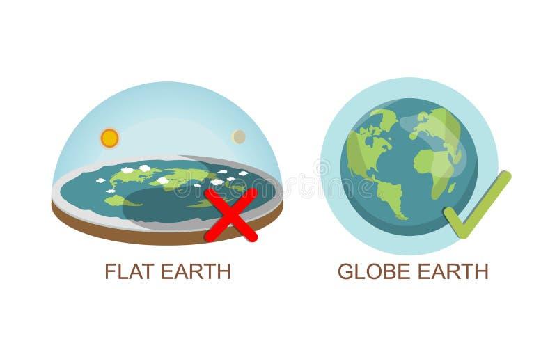 Teori av plan jord Jord vs sfärisk jord också vektor för coreldrawillustration bakgrund isolerad white riktigt lögnCheckbox framf stock illustrationer