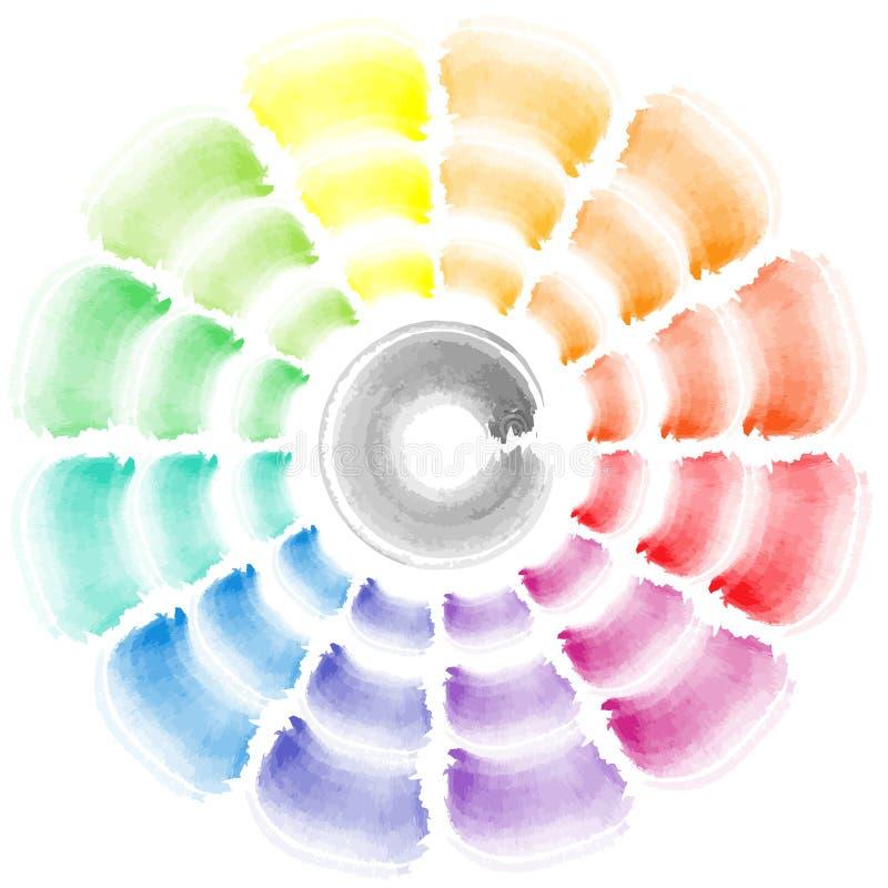 teori för färg för märkduk för slaglängder för vektorvattenfärgborste med grå färger i mitt stock illustrationer