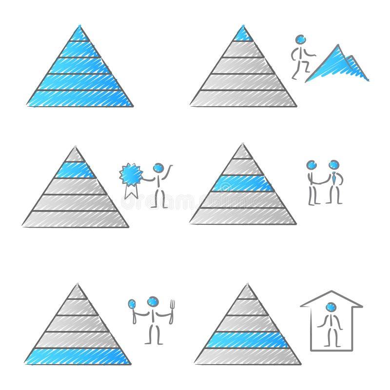 Teoria della piramide di Maslow dei bisogni illustrazione vettoriale